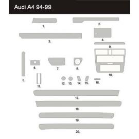 Dekor interiéru Audi A4 B5 1994-1999