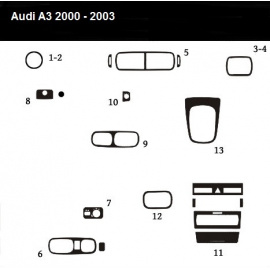 Dekor interiéru Audi A3 8L 2000-2003