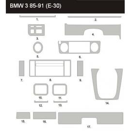 Dekor interiéru BMW E30 1982-1994