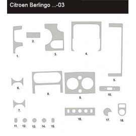 Dekor interiéru Citroen Berlingo I FL 2003-