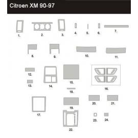 Dekor interiéru Citroen XM 1990-1994