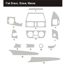 Dekor interiéru Fiat Brava 1995-2001
