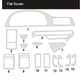 Dekor interiéru Fiat Scudo 1996-
