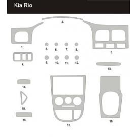 Dekor interiéru KIA Rio 2000-2002