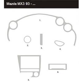 Dekor interiéru Mazda MX-3 1992-1998