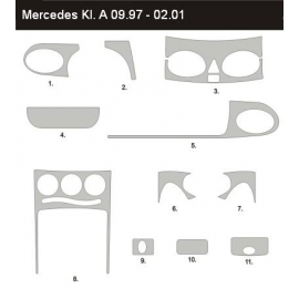 Dekor interiéru Mercedes A W168 1997-2004