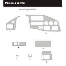 Dekor interiéru Mercedes Sprinter 1995-2000